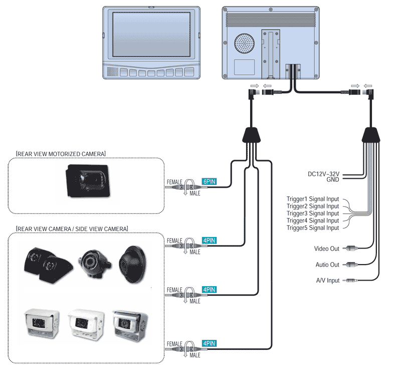 8 inch camera configuration 10\u2033 commercial backup camera system gps fleet tracking and dvr child check mate wiring diagram at eliteediting.co
