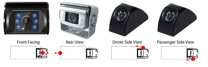 10 Commercial Backup Camera System Gps Fleet Tracking