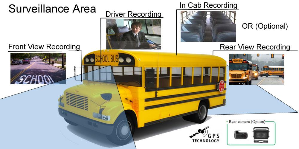school-bus-drive-camera