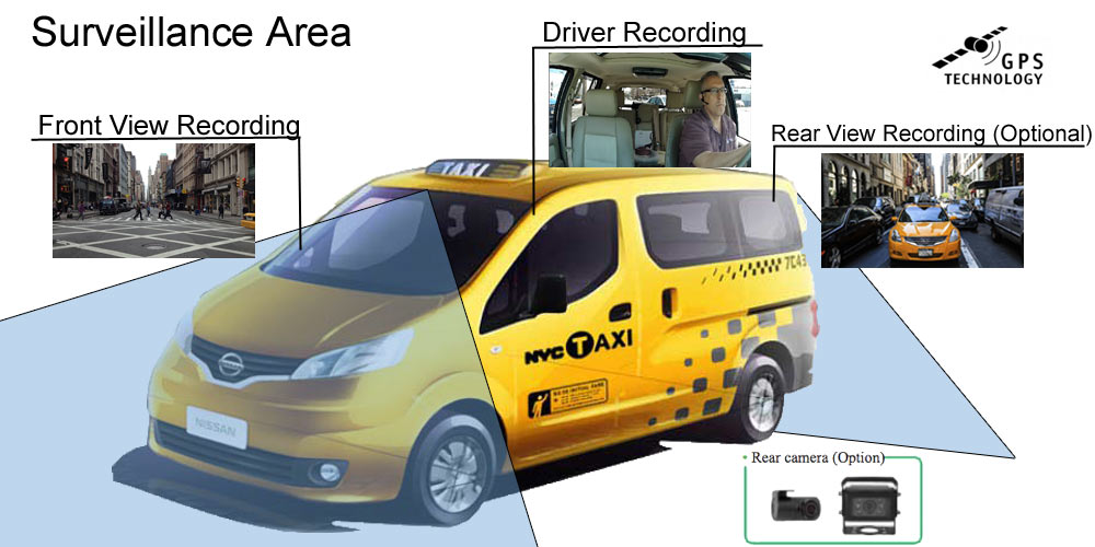 Drivecam for Taxi cabs